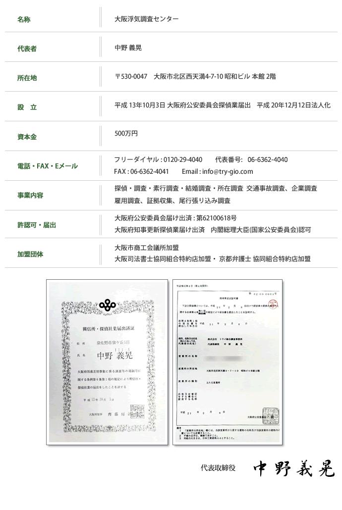 大阪浮気調査センター 会社概要